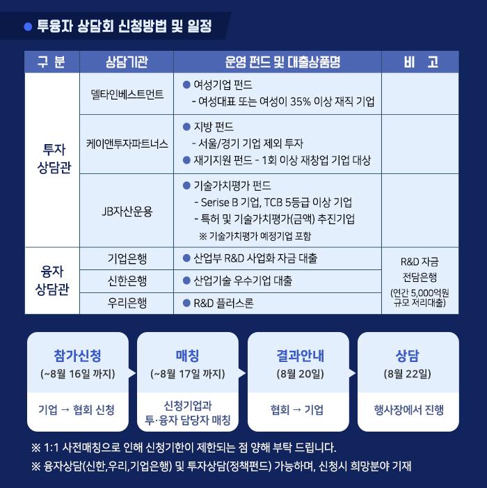 미래성장사업팀